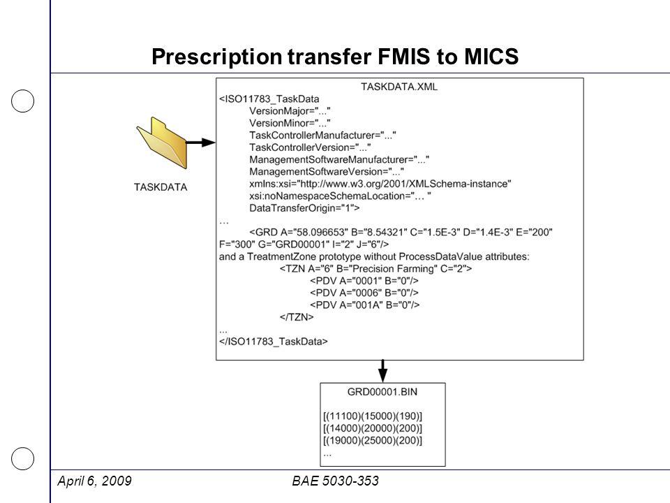 Prescription transfer FMIS to MICS