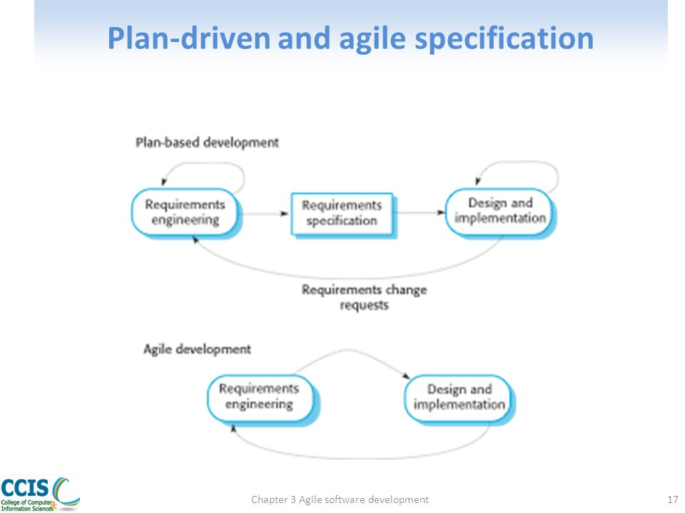 Plan-driven and agile specification