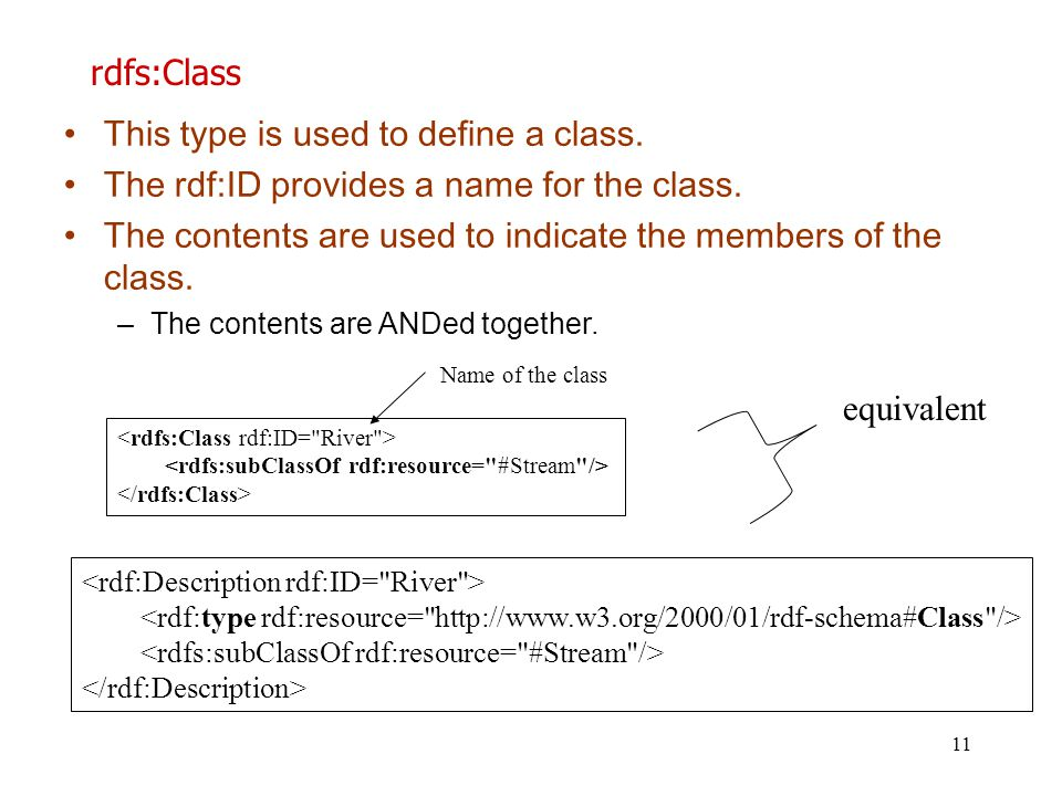 This type is used to define a class.