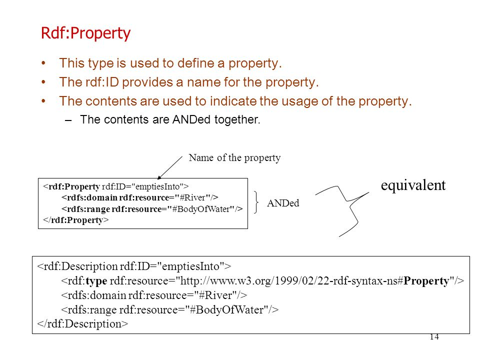 Rdf:Property equivalent This type is used to define a property.