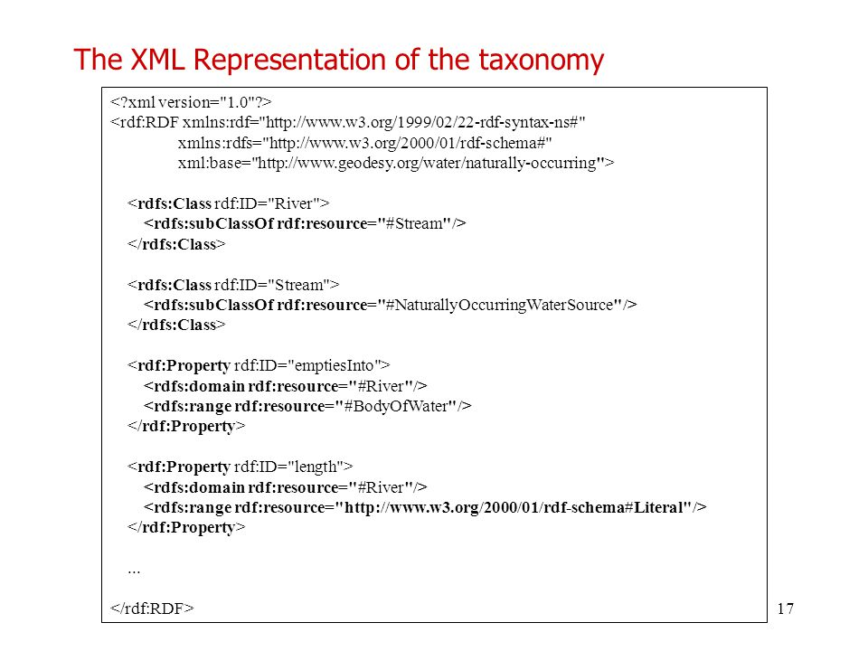 The XML Representation of the taxonomy