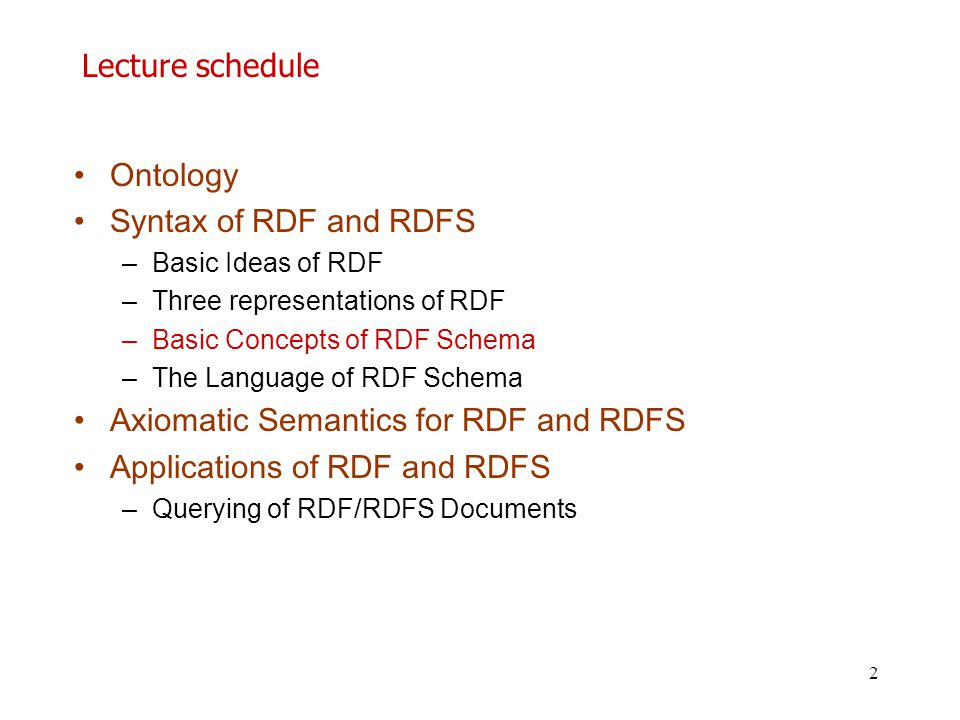 Axiomatic Semantics for RDF and RDFS Applications of RDF and RDFS
