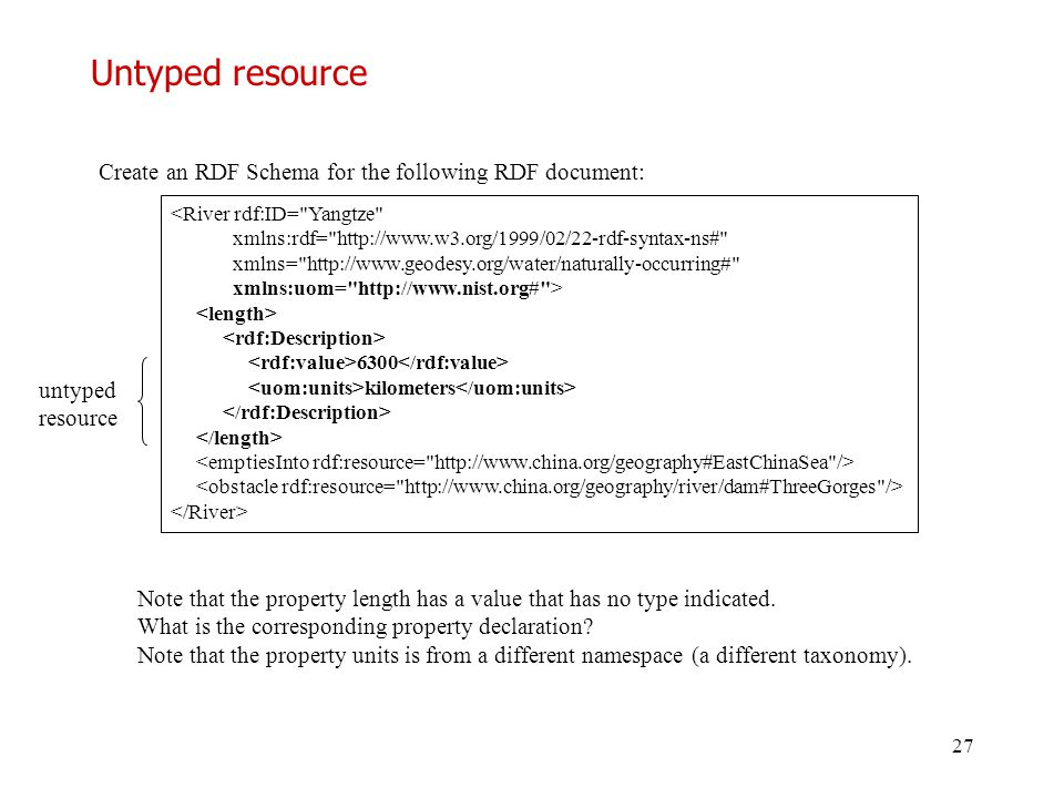 Untyped resource Create an RDF Schema for the following RDF document: