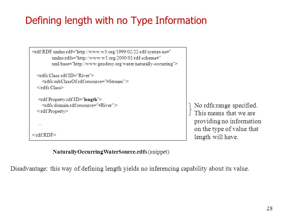 Defining length with no Type Information