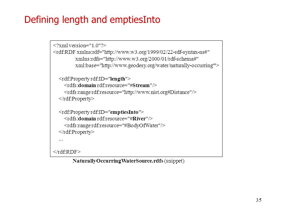 Defining length and emptiesInto
