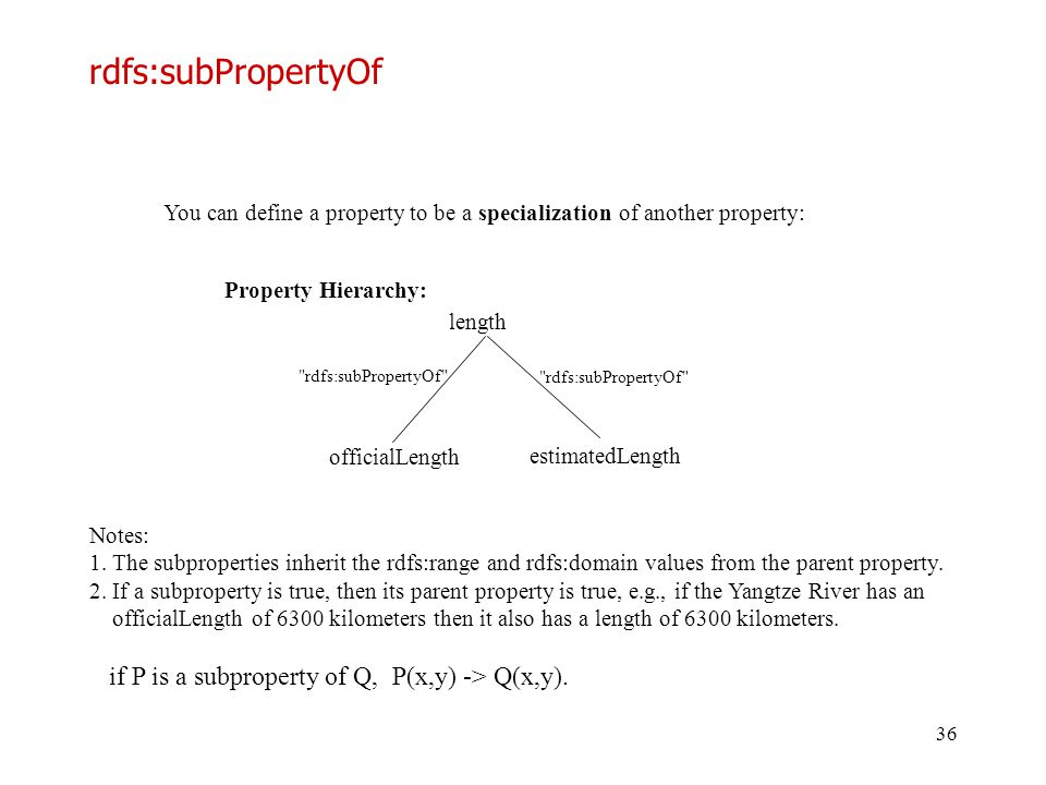rdfs:subPropertyOf if P is a subproperty of Q, P(x,y) -> Q(x,y).