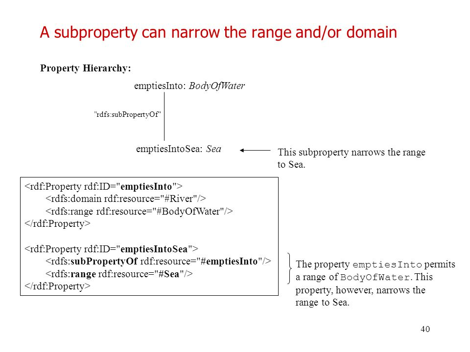 A subproperty can narrow the range and/or domain