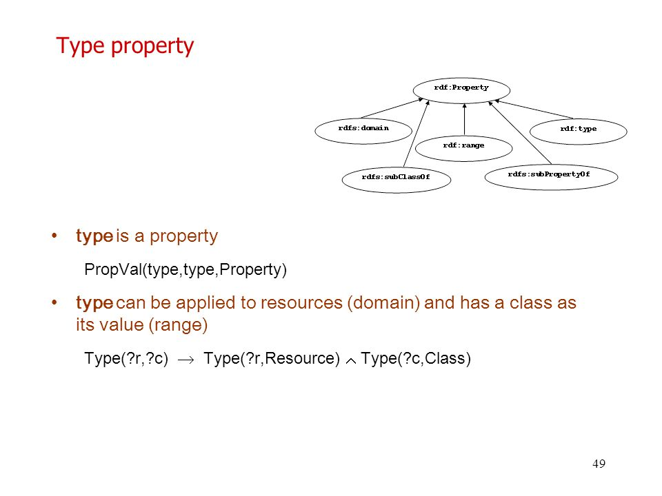 Type property type is a property