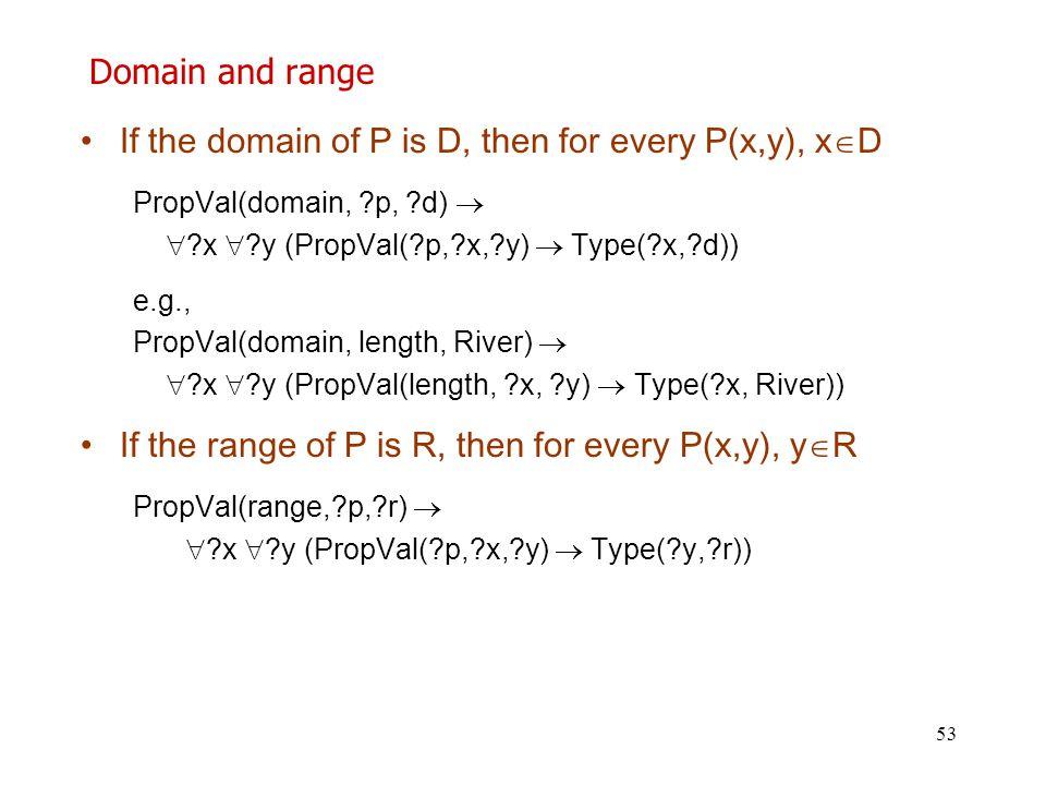 If the domain of P is D, then for every P(x,y), xD