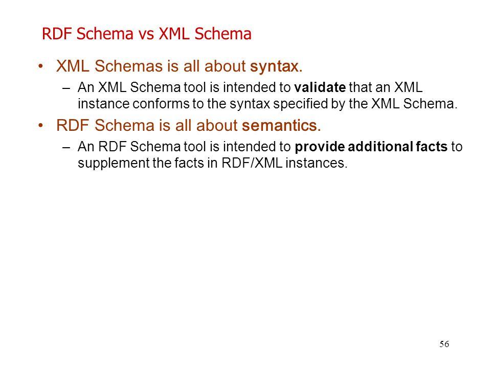 RDF Schema vs XML Schema