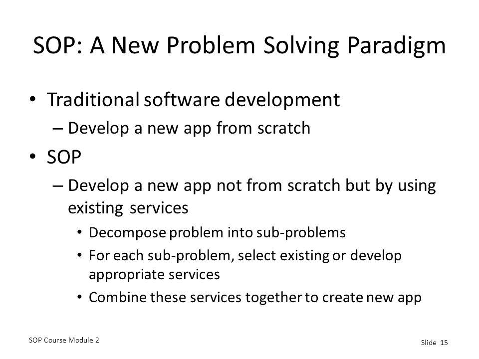 SOP: A New Problem Solving Paradigm