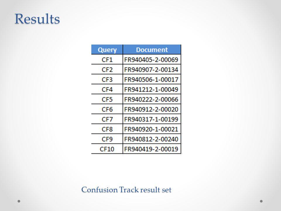 Confusion Track result set