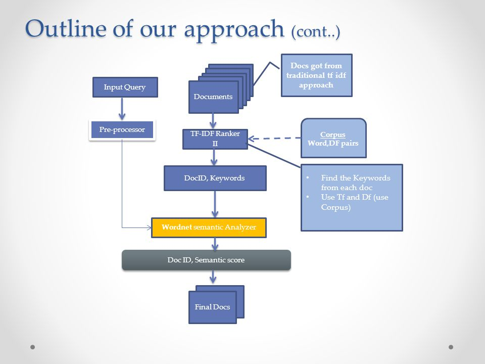 Outline of our approach (cont..)