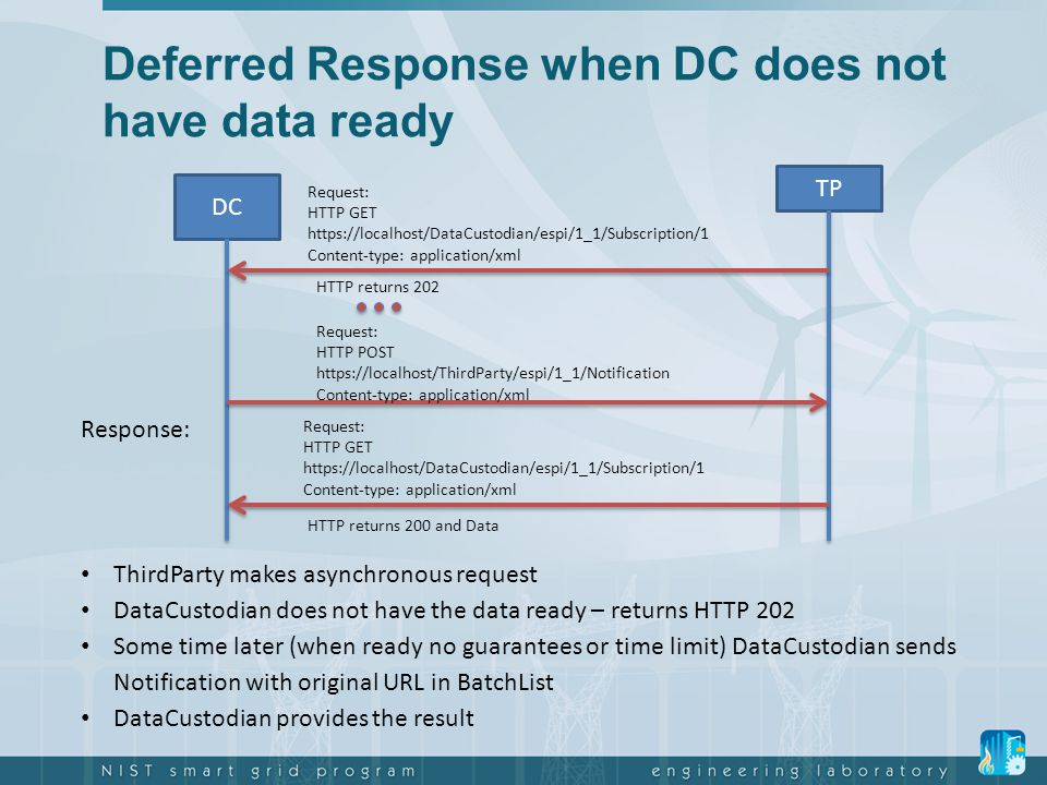 Deferred Response when DC does not have data ready