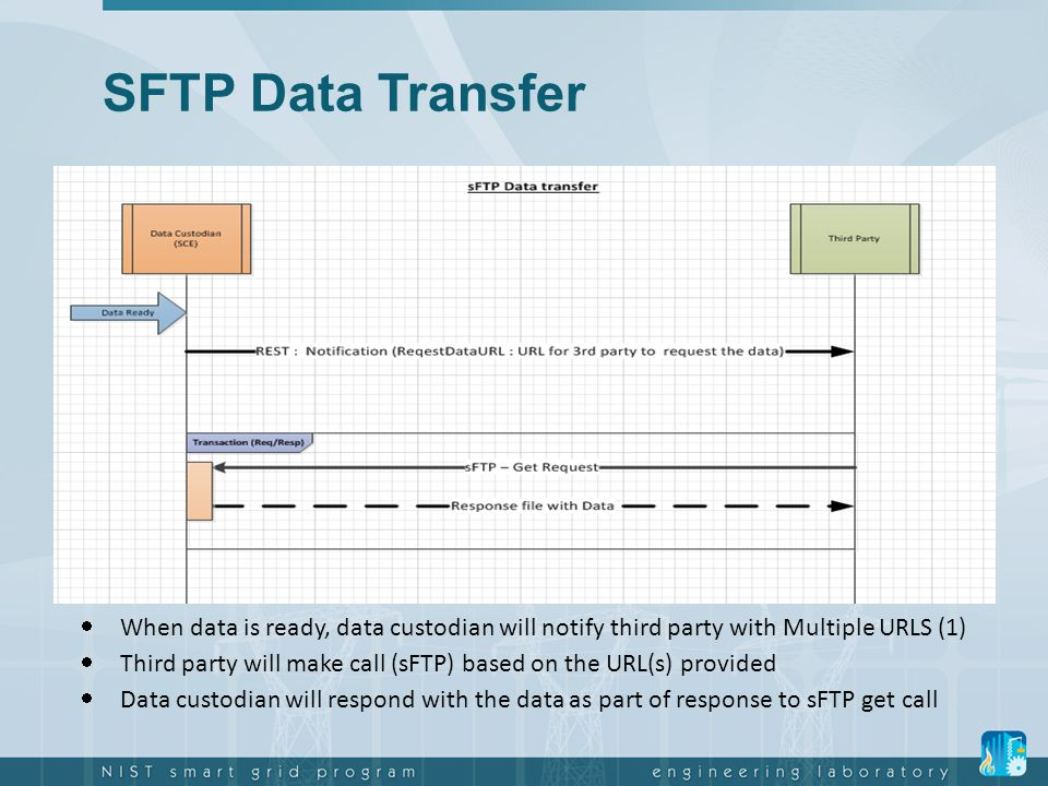 SFTP Data Transfer When data is ready, data custodian will notify third party with Multiple URLS (1)