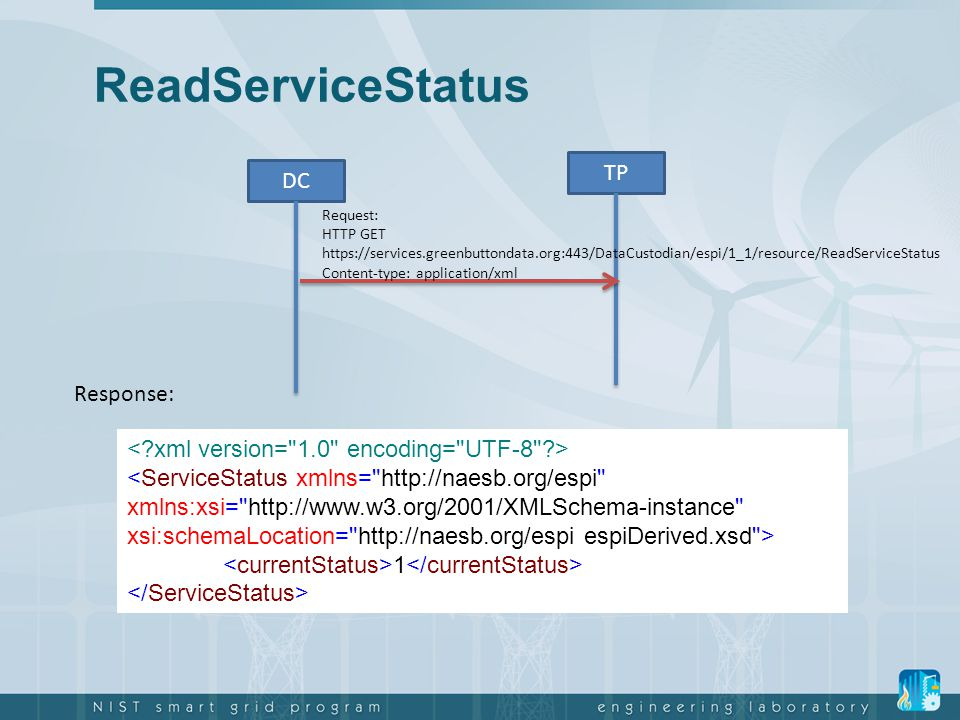 ReadServiceStatus TP DC Response: