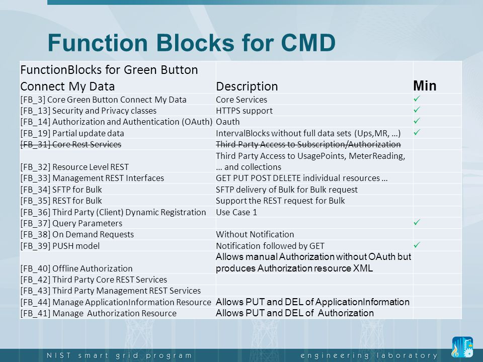Function Blocks for CMD