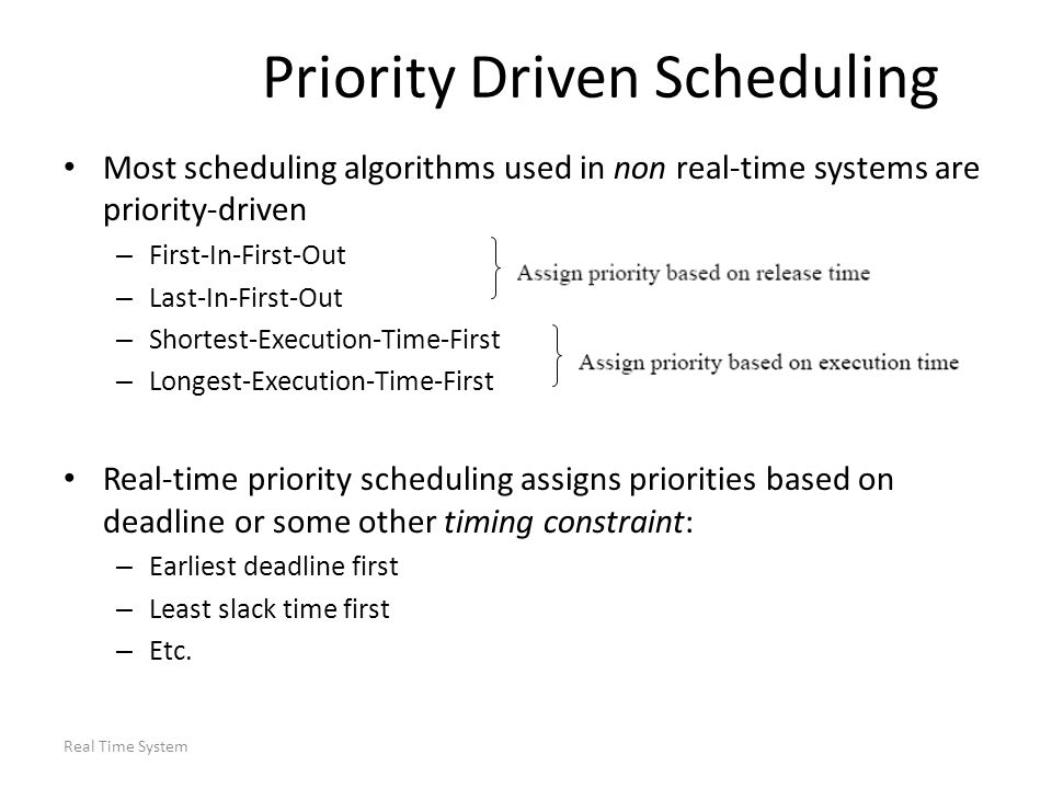 Priority Driven Scheduling