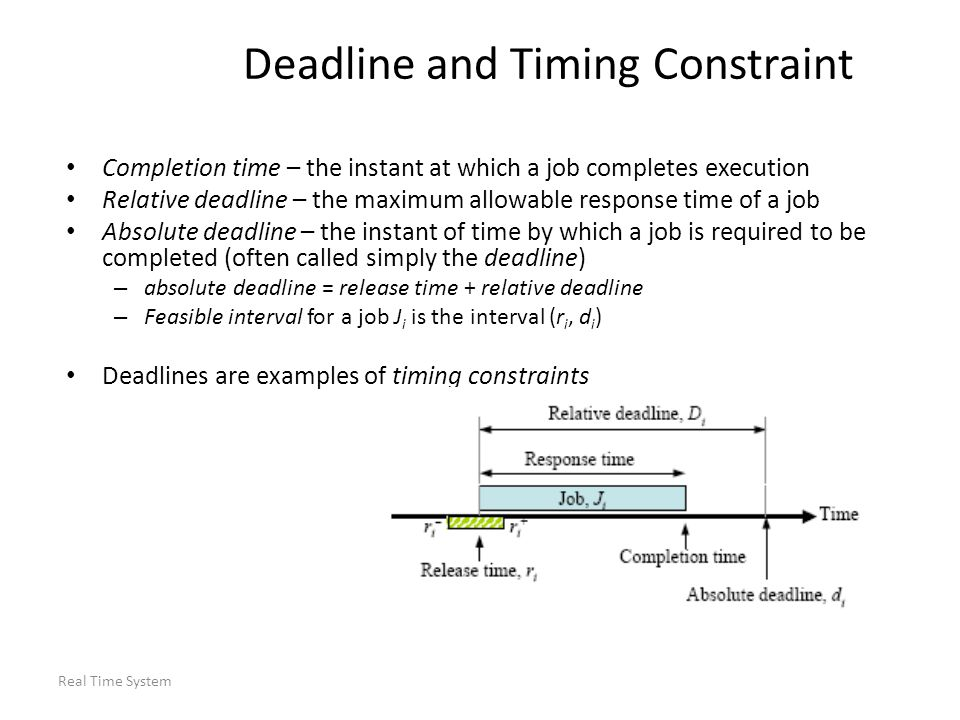 Deadline and Timing Constraint
