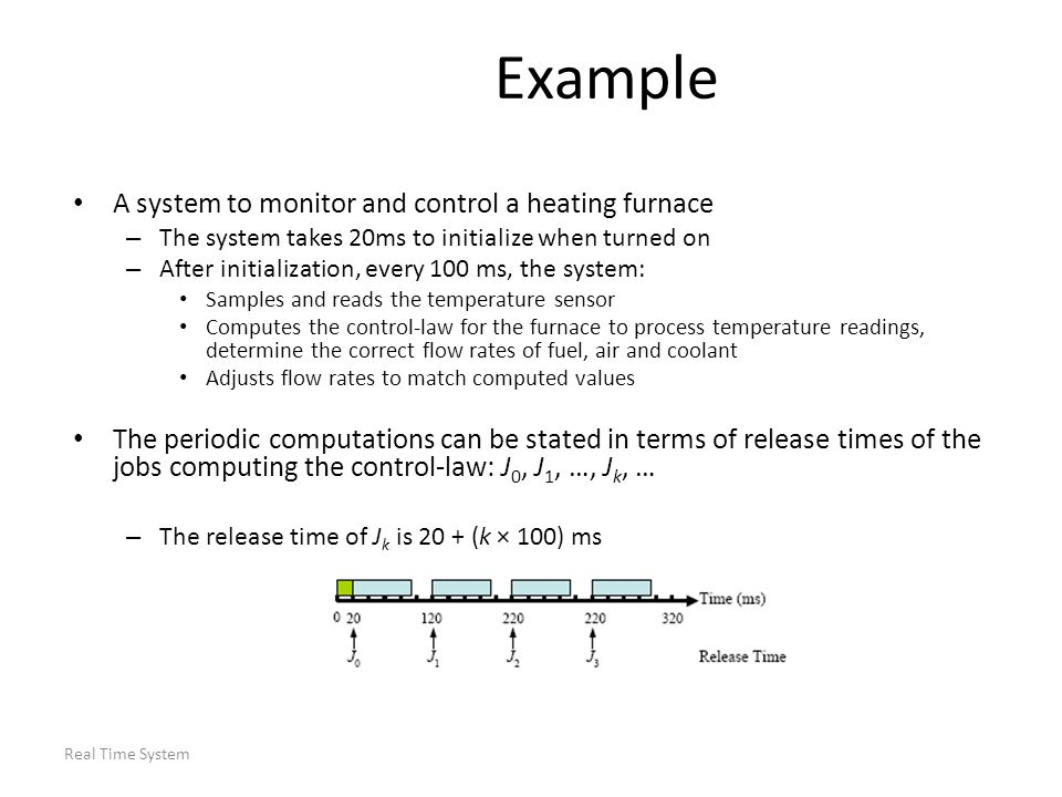 Example A system to monitor and control a heating furnace