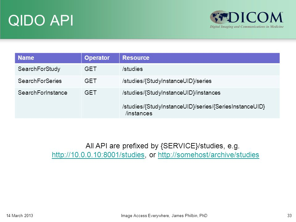 QIDO API Name. Operator. Resource. SearchForStudy. GET. /studies. SearchForSeries. /studies/{StudyInstanceUID}/series.