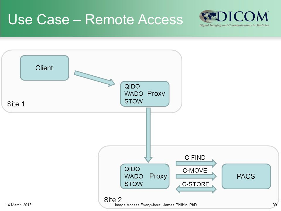 Use Case – Remote Access