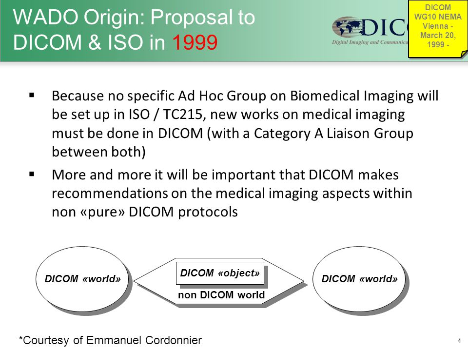 WADO Origin: Proposal to DICOM & ISO in 1999