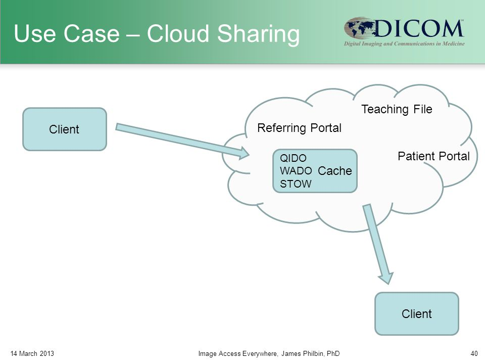 Use Case – Cloud Sharing