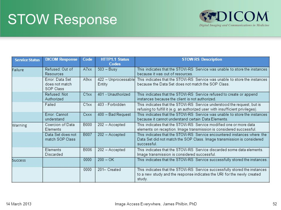 STOW Response Service Status Failure Warning Success DICOM Response