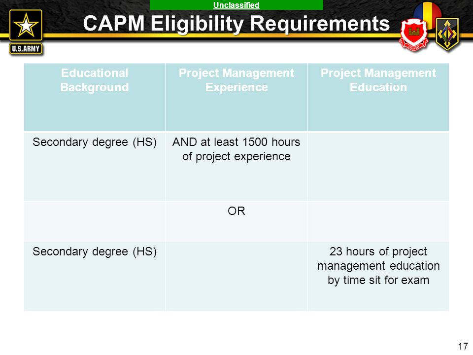 CAPM Eligibility Requirements