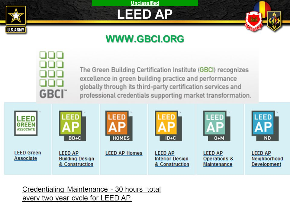 LEED AP WWW.GBCI.ORG Credentialing Maintenance - 30 hours total