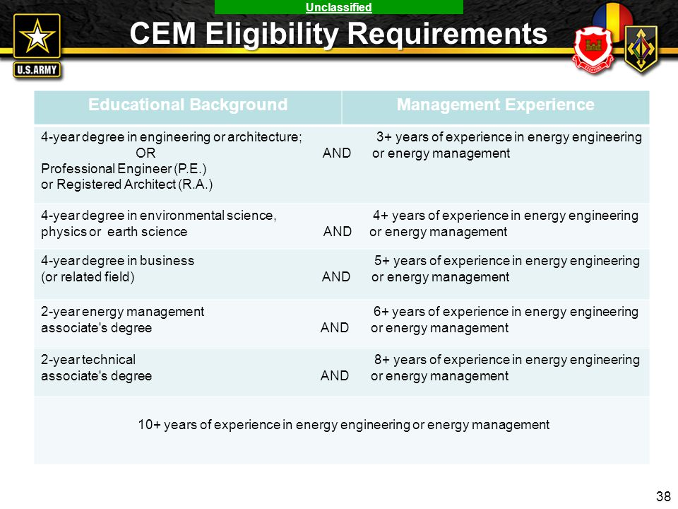 CEM Eligibility Requirements