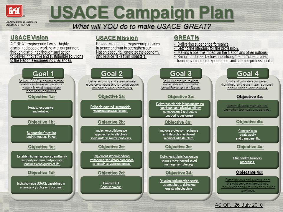 USACE Campaign Plan What will YOU do to make USACE GREAT Goal 1