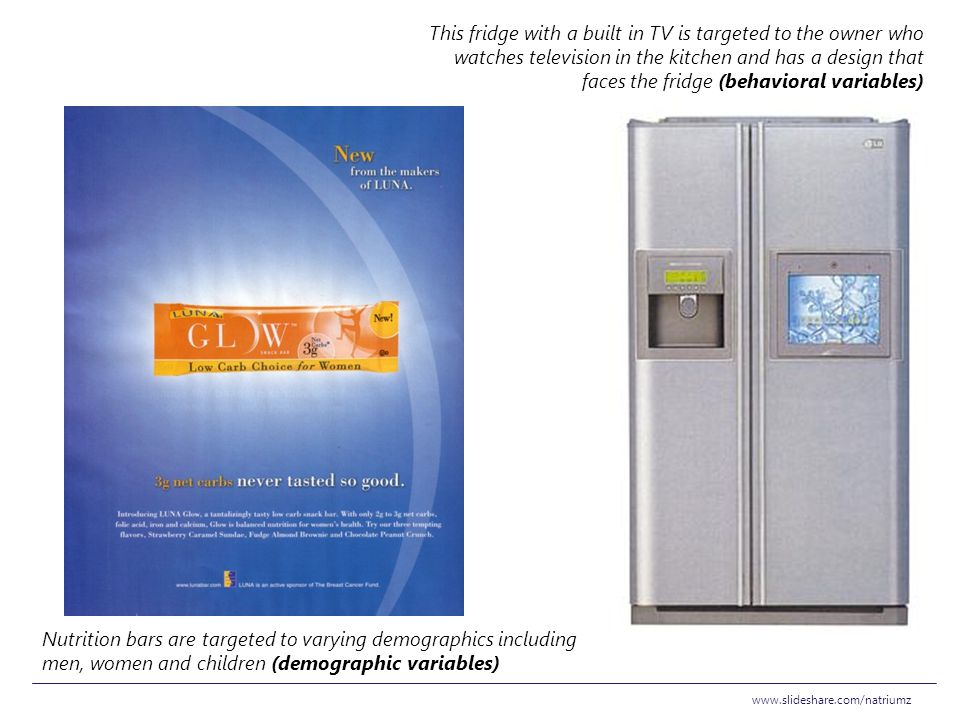 This fridge with a built in TV is targeted to the owner who watches television in the kitchen and has a design that faces the fridge (behavioral variables)