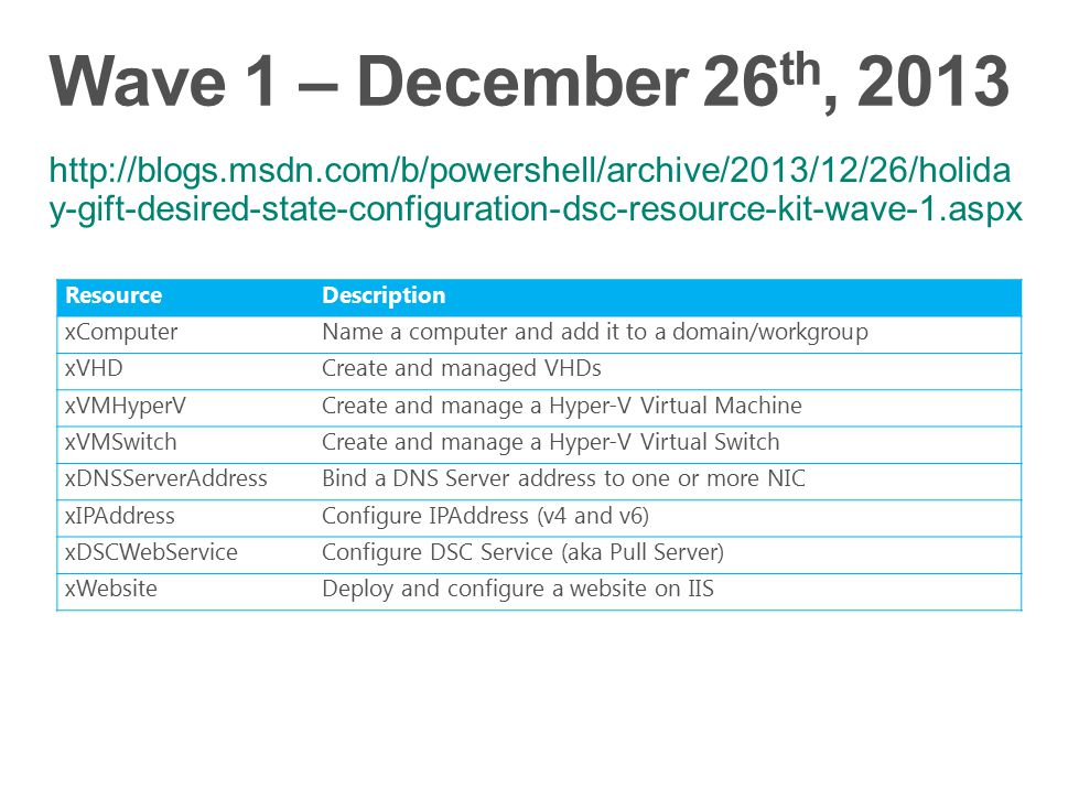 Wave 1 – December 26th, 2013