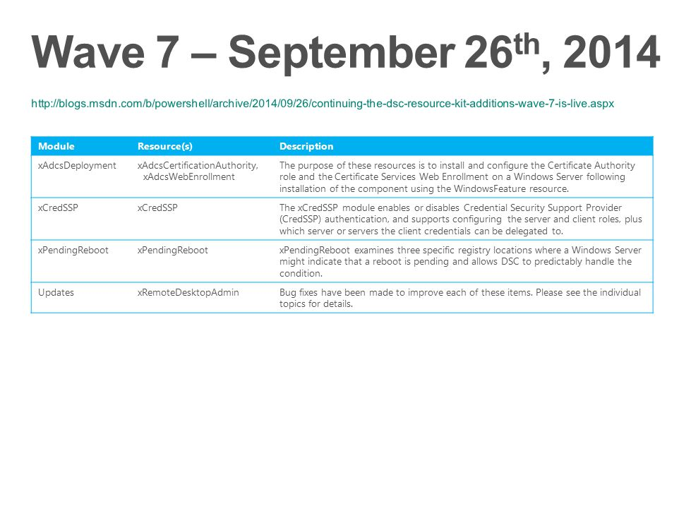Wave 7 – September 26th, 2014 http://blogs.msdn.com/b/powershell/archive/2014/09/26/continuing-the-dsc-resource-kit-additions-wave-7-is-live.aspx.