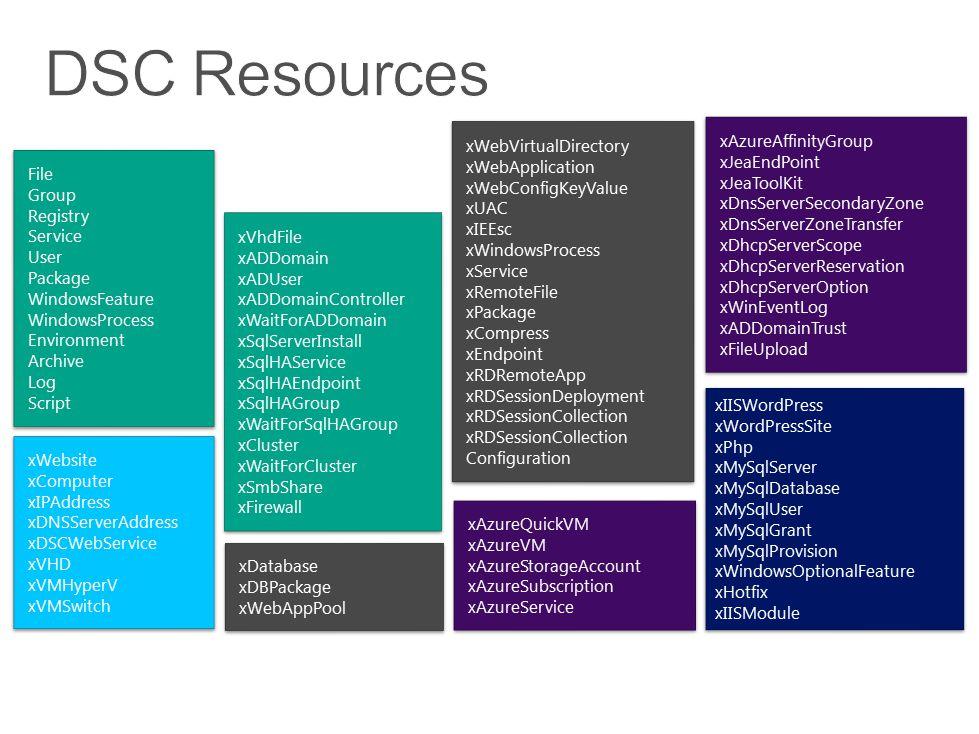 DSC Resources xWebVirtualDirectory xWebApplication xWebConfigKeyValue