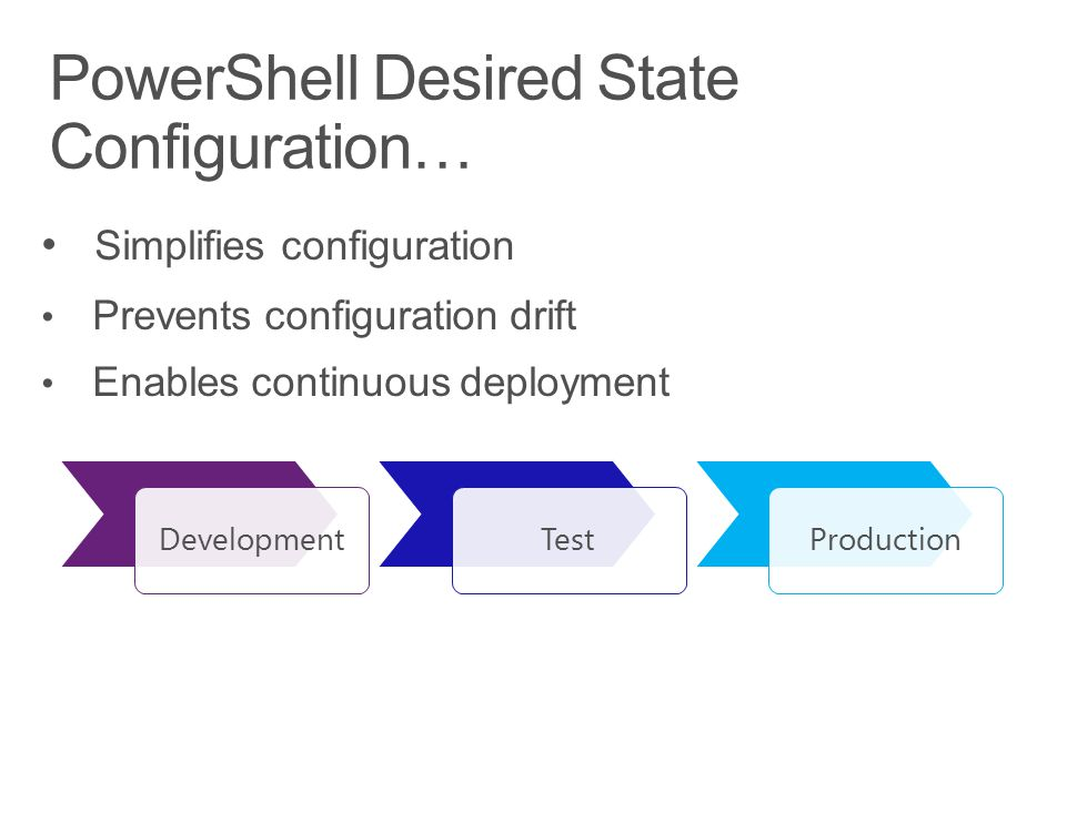 PowerShell Desired State Configuration…