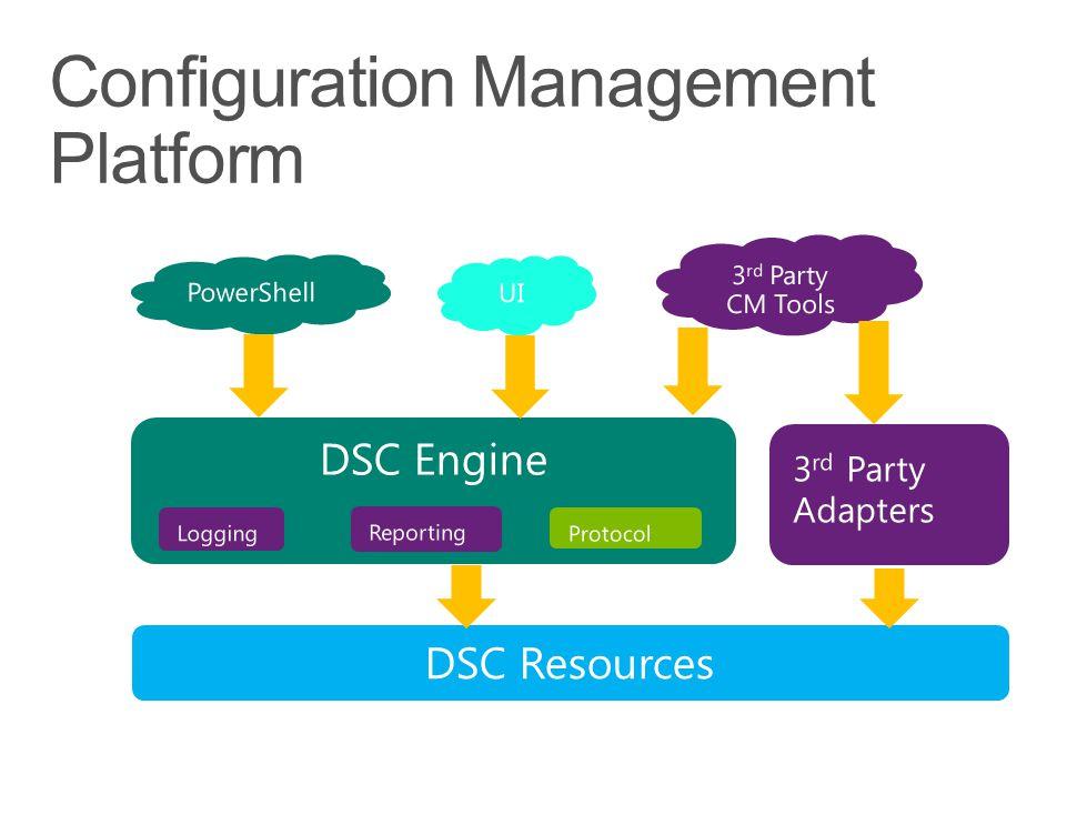 Configuration Management Platform