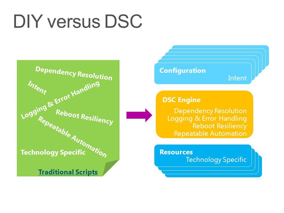 Dependency Resolution Logging & Error Handling Repeatable Automation