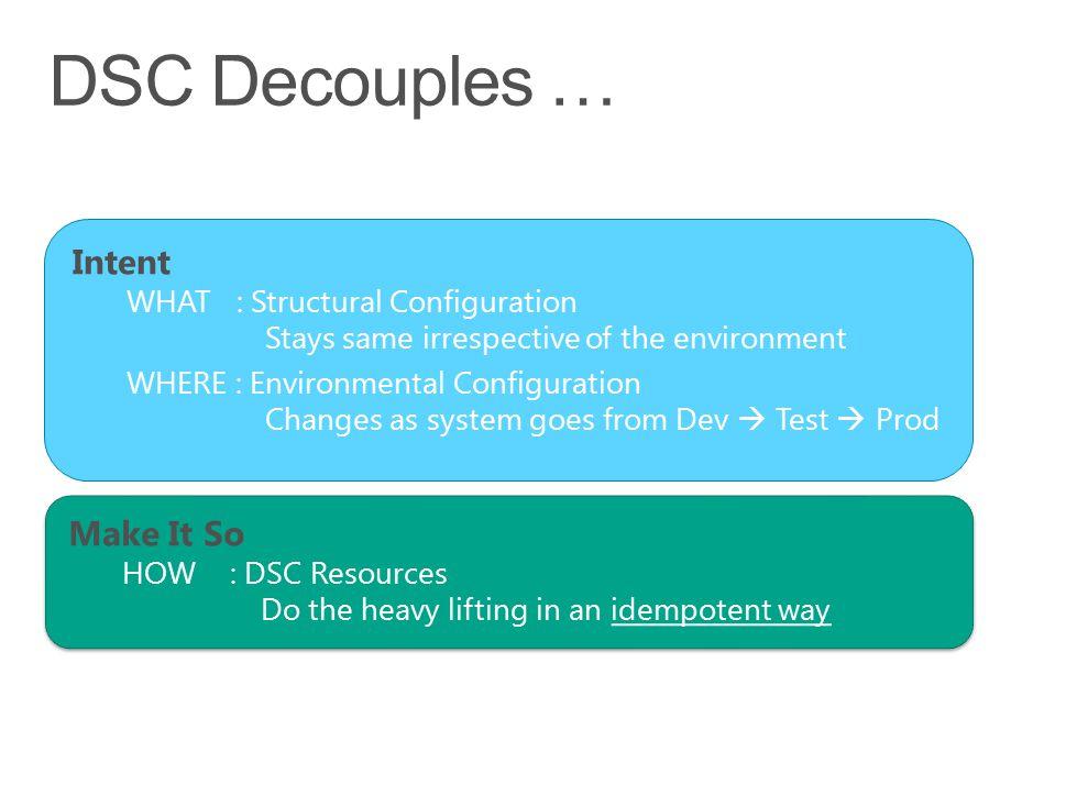 DSC Decouples … Intent Make It So WHAT : Structural Configuration