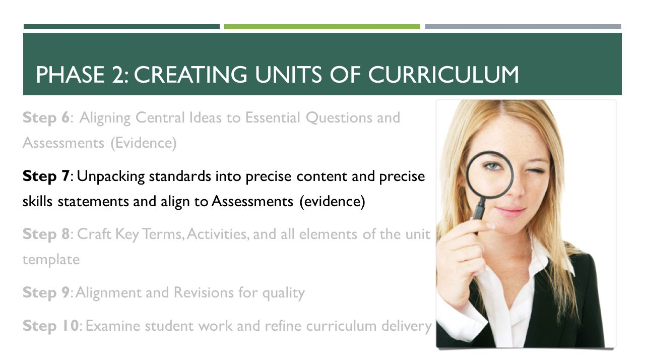 PhASE 2: Creating Units of Curriculum