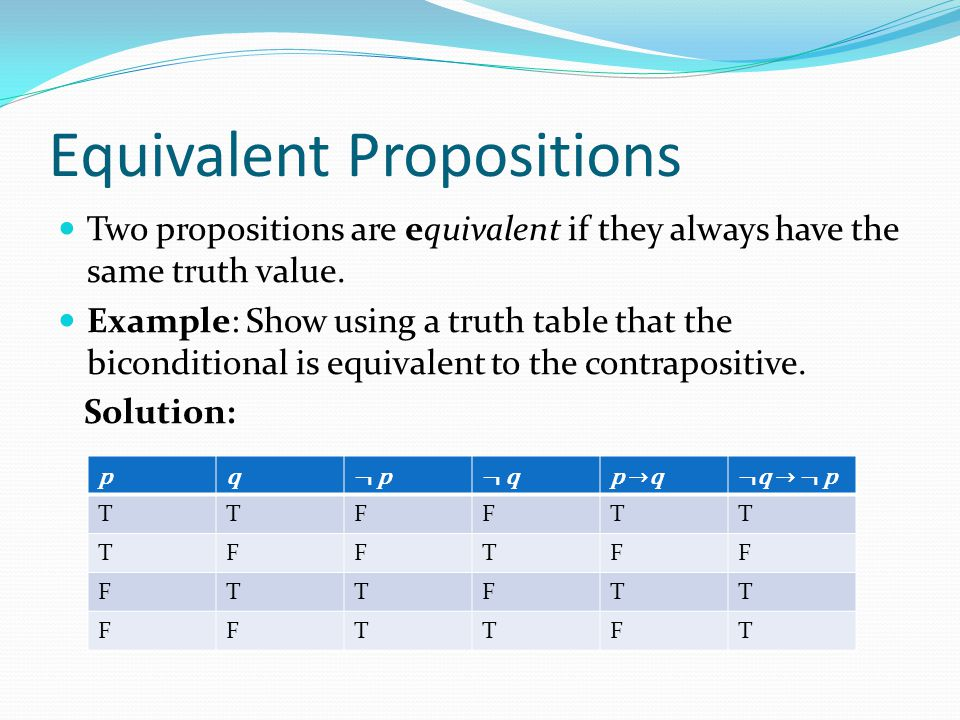 Equivalent Propositions