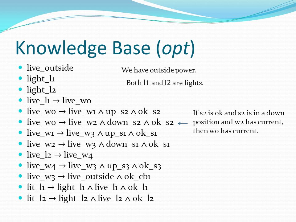 Knowledge Base (opt) live_outside light_l1 light_l2 live_l1 → live_w0
