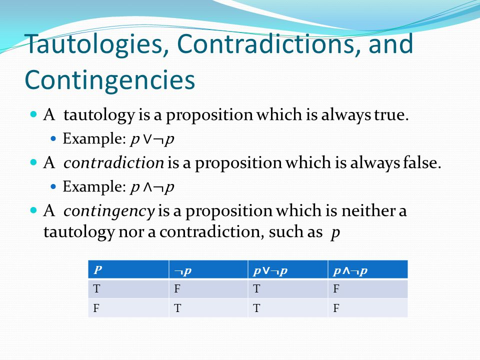 Tautologies, Contradictions, and Contingencies