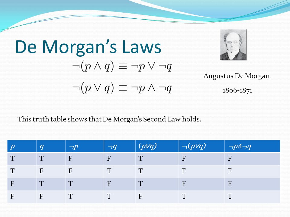 De Morgan's Laws Augustus De Morgan 1806-1871