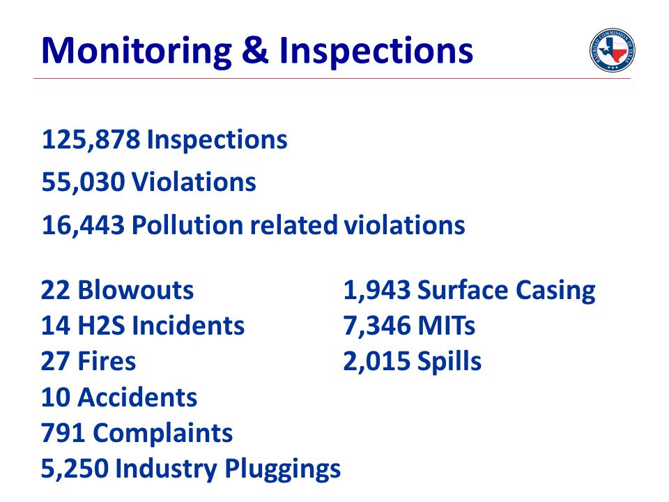 Monitoring & Inspections