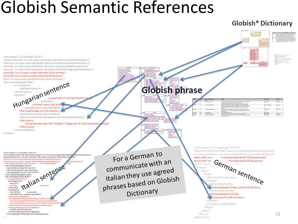 Globish Semantic References