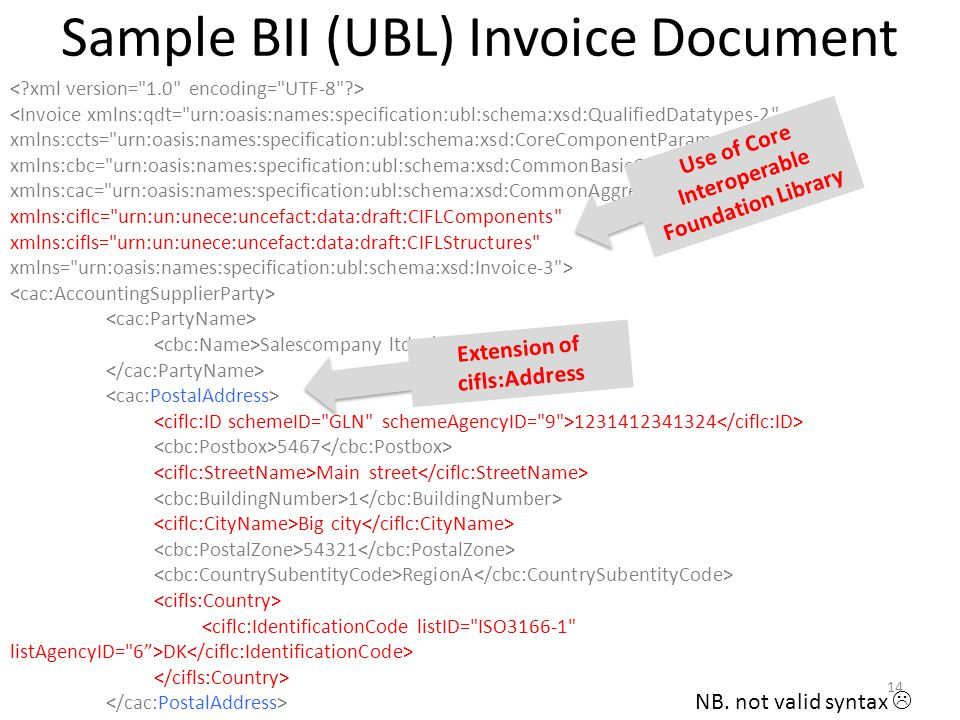 Sample BII (UBL) Invoice Document