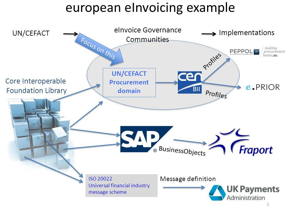 european eInvoicing example